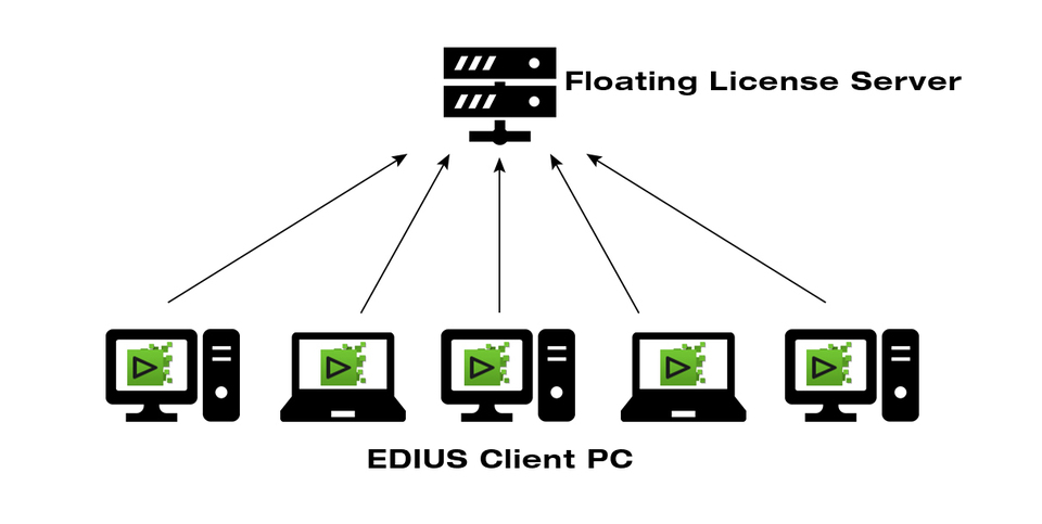 edius_floating_license_server